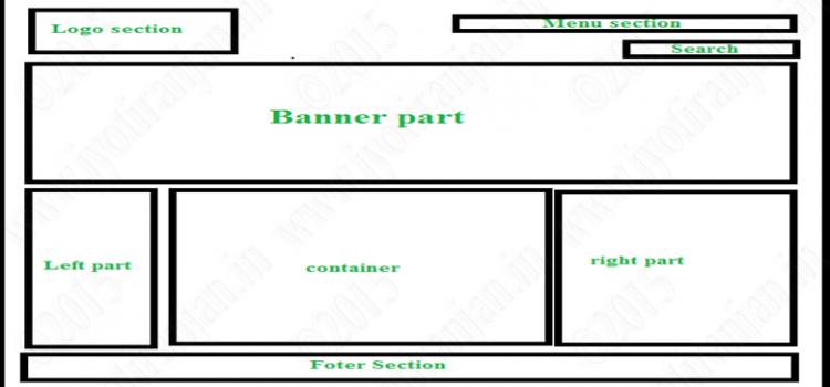 simple joomla template